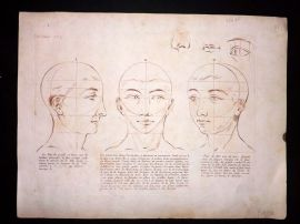 Anon C1790 Soft Ground Etching. Proportions of the Face